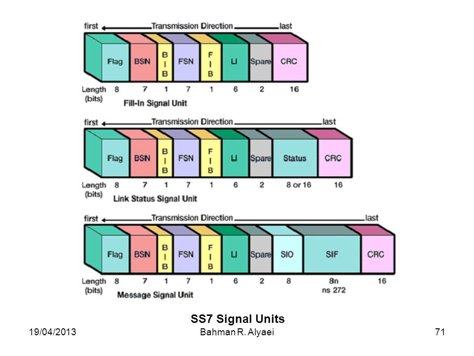 SS7 Signal Units 19/04/2013 Bahman R. Alyaei