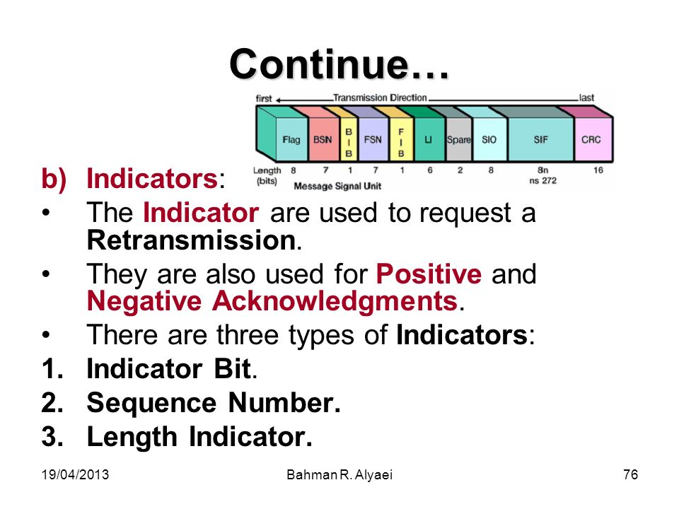 Continue… Indicators:
