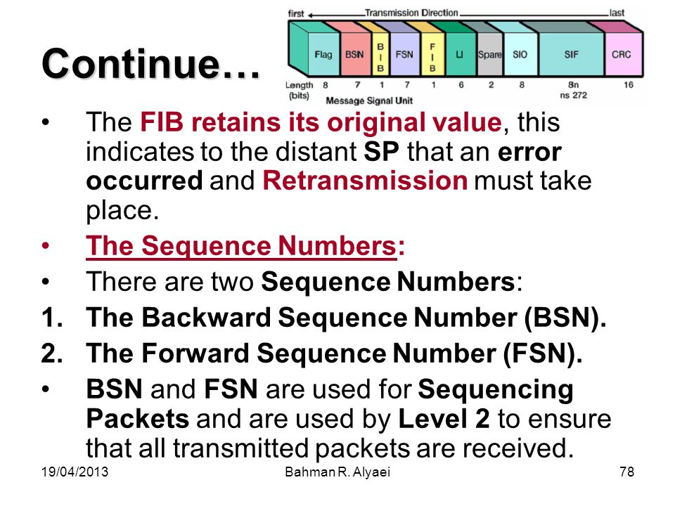 Continue… The FIB retains its original value, this indicates to the distant SP that an error occurred and Retransmission must take place.