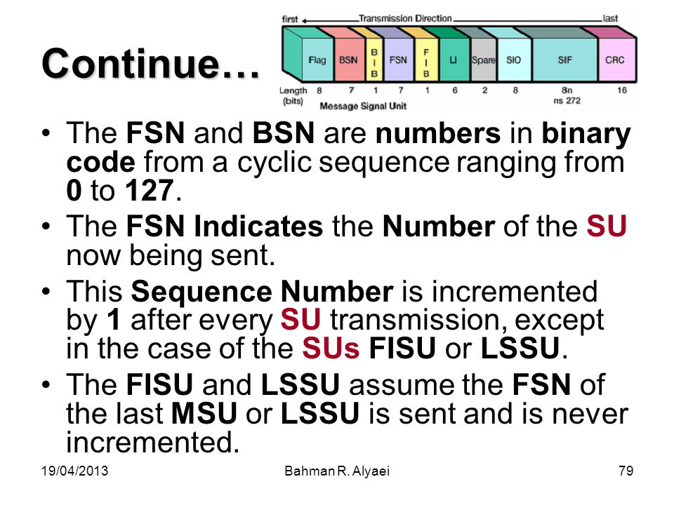 Continue… The FSN and BSN are numbers in binary code from a cyclic sequence ranging from 0 to 127.