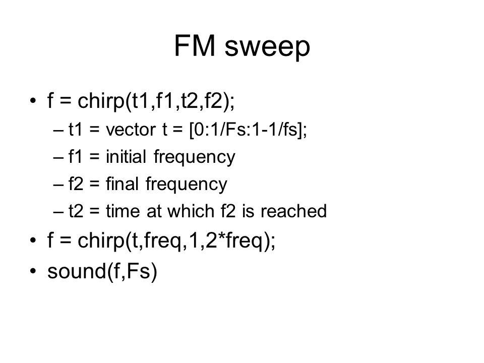 FM sweep f = chirp(t1,f1,t2,f2); f = chirp(t,freq,1,2*freq);