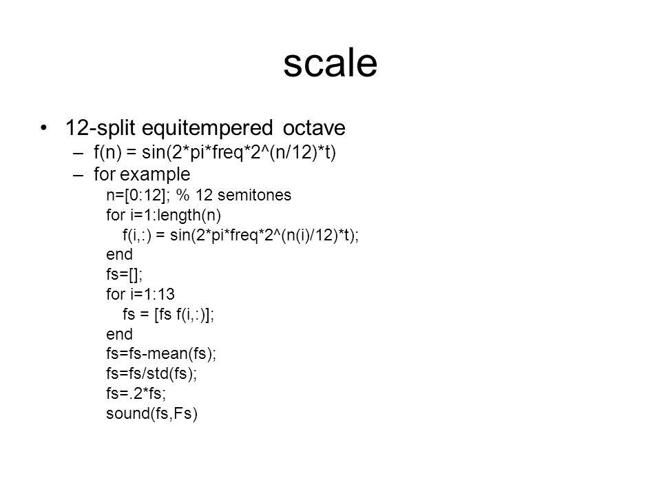 scale 12-split equitempered octave f(n) = sin(2*pi*freq*2^(n/12)*t)