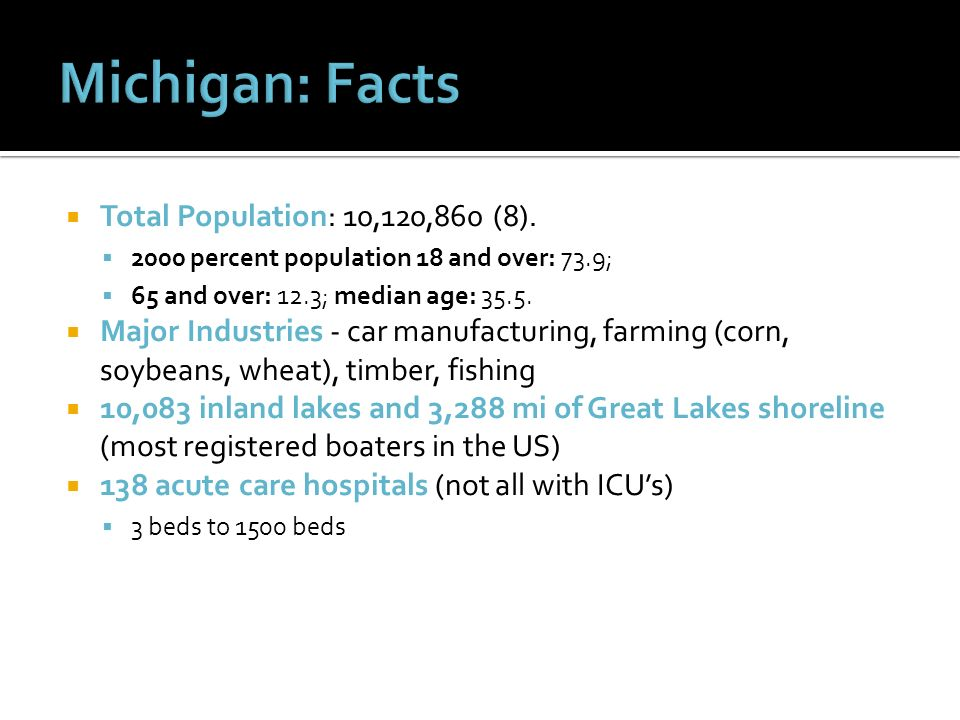 Michigan: Facts Total Population: 10,120,860 (8).