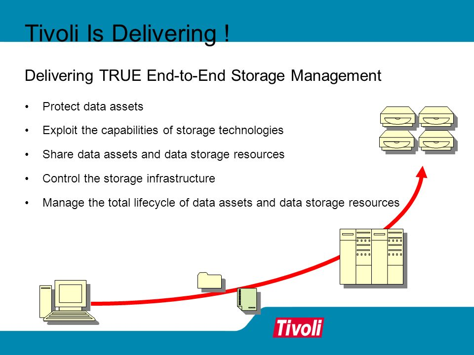 Tivoli Is Delivering ! Delivering TRUE End-to-End Storage Management