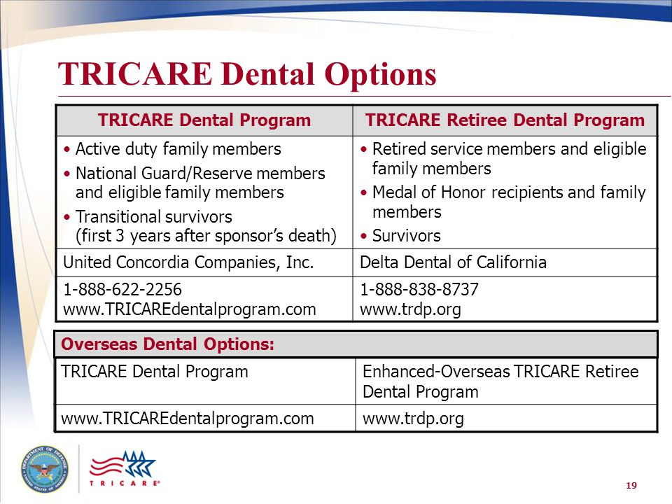 TRICARE Dental Options