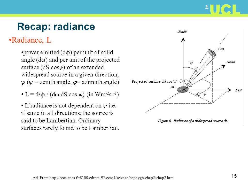 Recap: radiance Radiance, L L = d2ϕ / (d dS cos ) (in Wm-2sr-1)