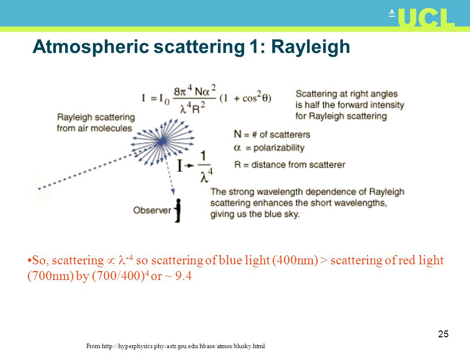 Atmospheric scattering 1: Rayleigh