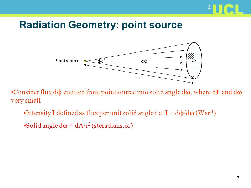 Radiation Geometry: point source