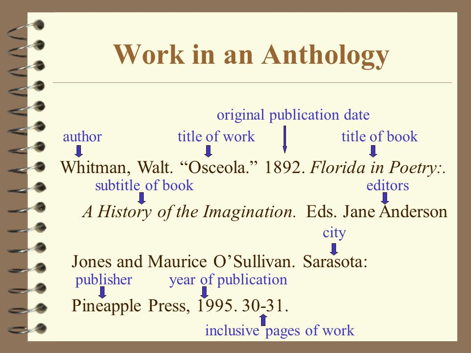 Work in an Anthology original publication date. author title of work title of book.