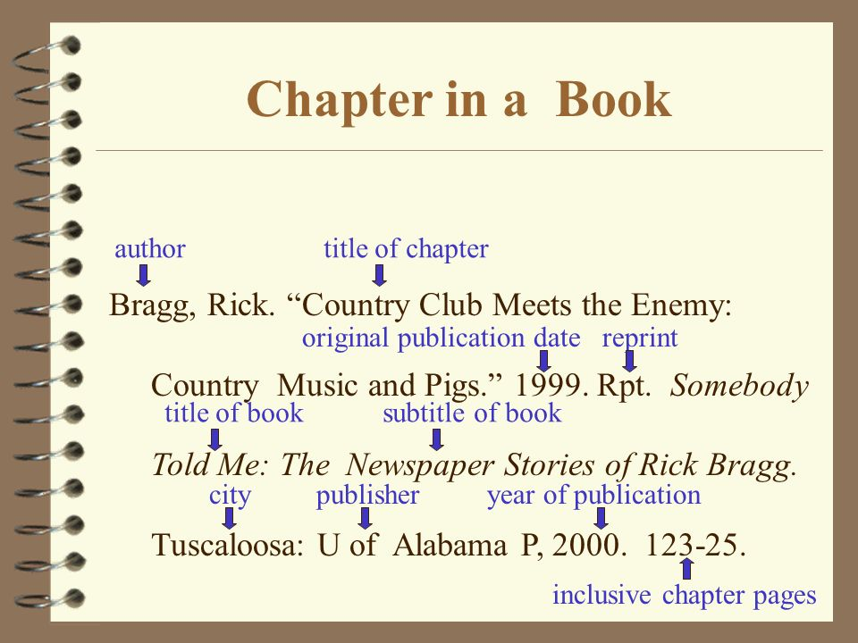 Chapter in a Book Bragg, Rick. Country Club Meets the Enemy:
