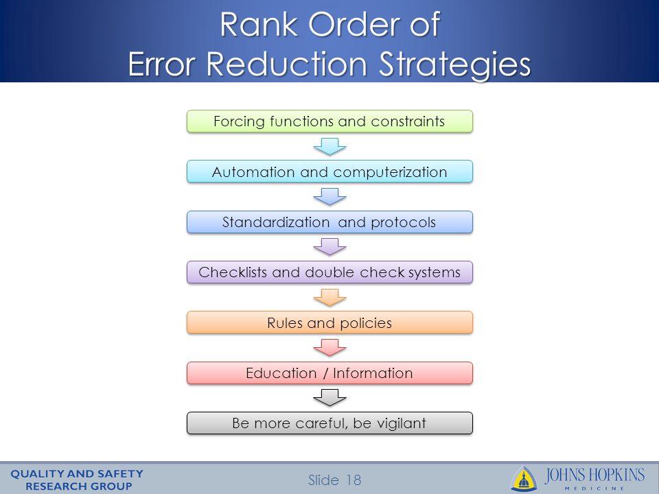 Rank Order of Error Reduction Strategies