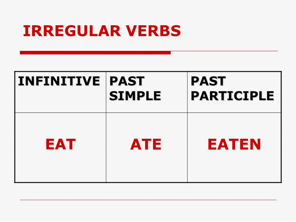 IRREGULAR VERBS INFINITIVE PAST SIMPLE PAST PARTICIPLE EAT ATE EATEN