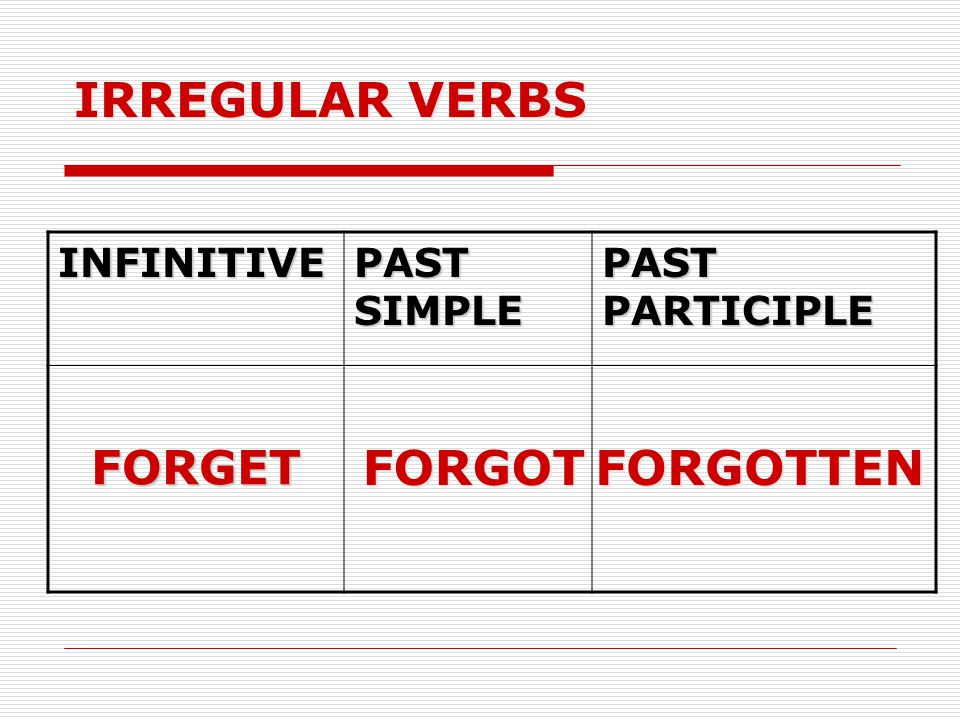 IRREGULAR VERBS FORGOT FORGOTTEN FORGET INFINITIVE PAST SIMPLE