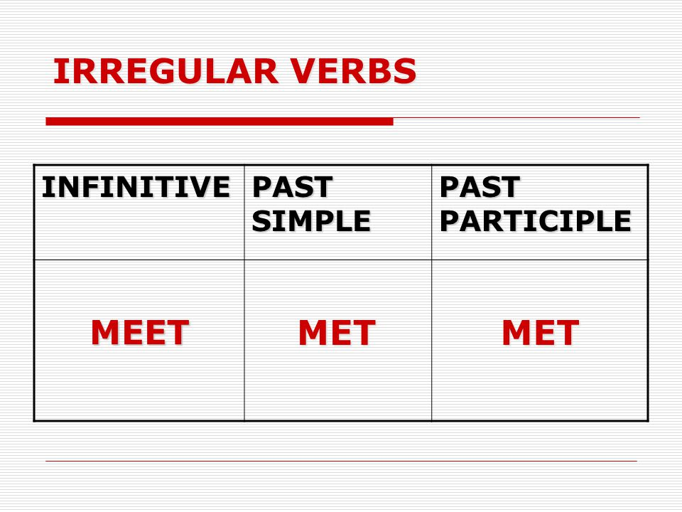 IRREGULAR VERBS INFINITIVE PAST SIMPLE PAST PARTICIPLE MEET MET MET