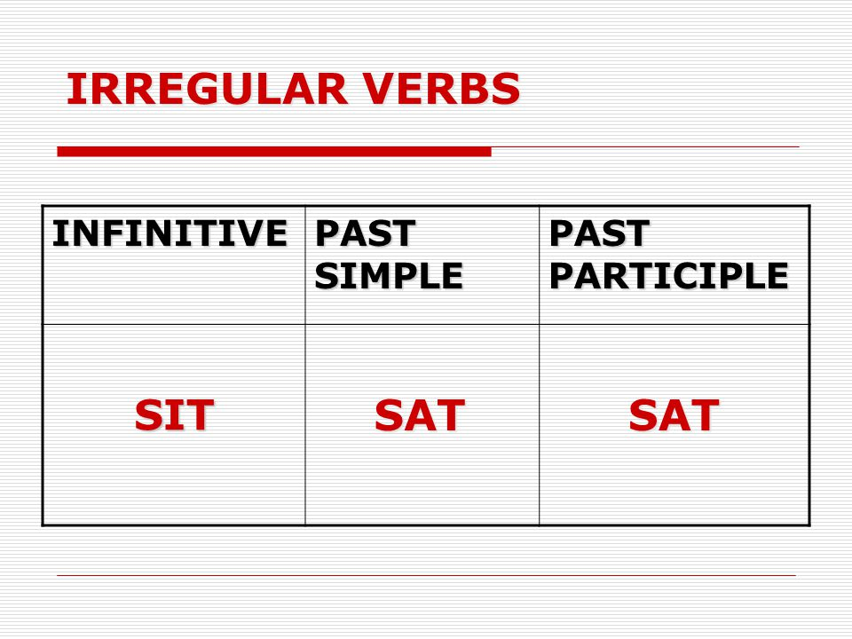 IRREGULAR VERBS INFINITIVE PAST SIMPLE PAST PARTICIPLE SIT SAT SAT