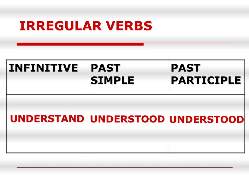 IRREGULAR VERBS INFINITIVE PAST SIMPLE PAST PARTICIPLE UNDERSTAND