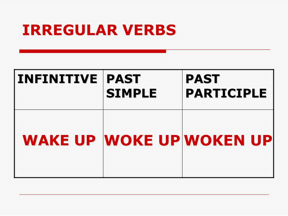 IRREGULAR VERBS WOKE UP WOKEN UP WAKE UP INFINITIVE PAST SIMPLE