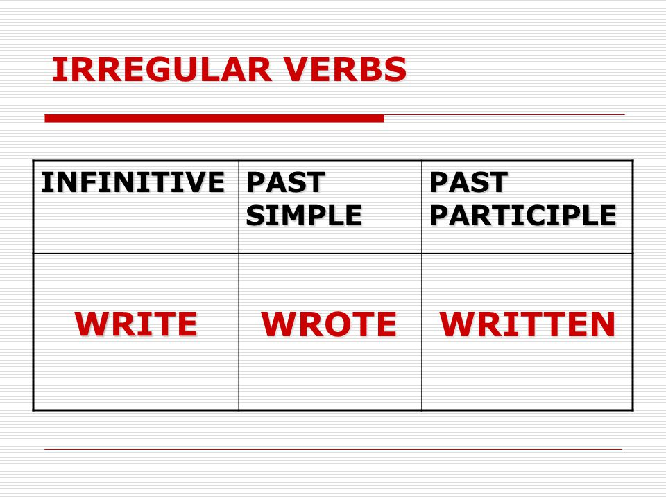 IRREGULAR VERBS WROTE WRITTEN WRITE INFINITIVE PAST SIMPLE