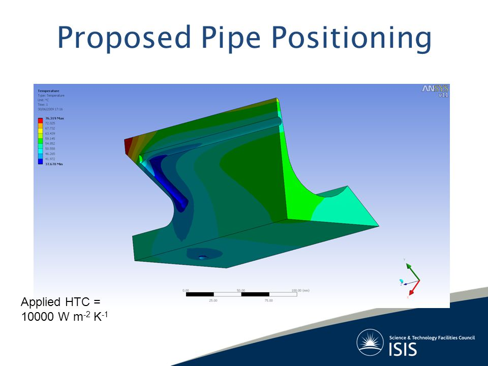 Proposed Pipe Positioning