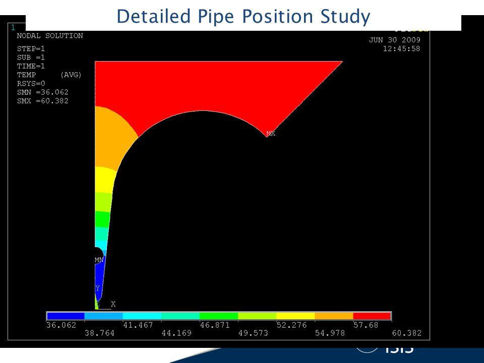Detailed Pipe Position Study