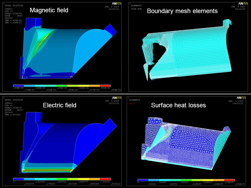 Magnetic field Boundary mesh elements Electric field Surface heat losses
