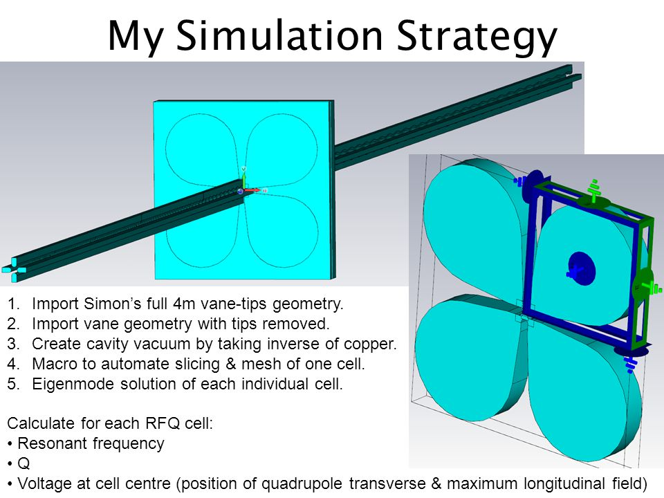 My Simulation Strategy