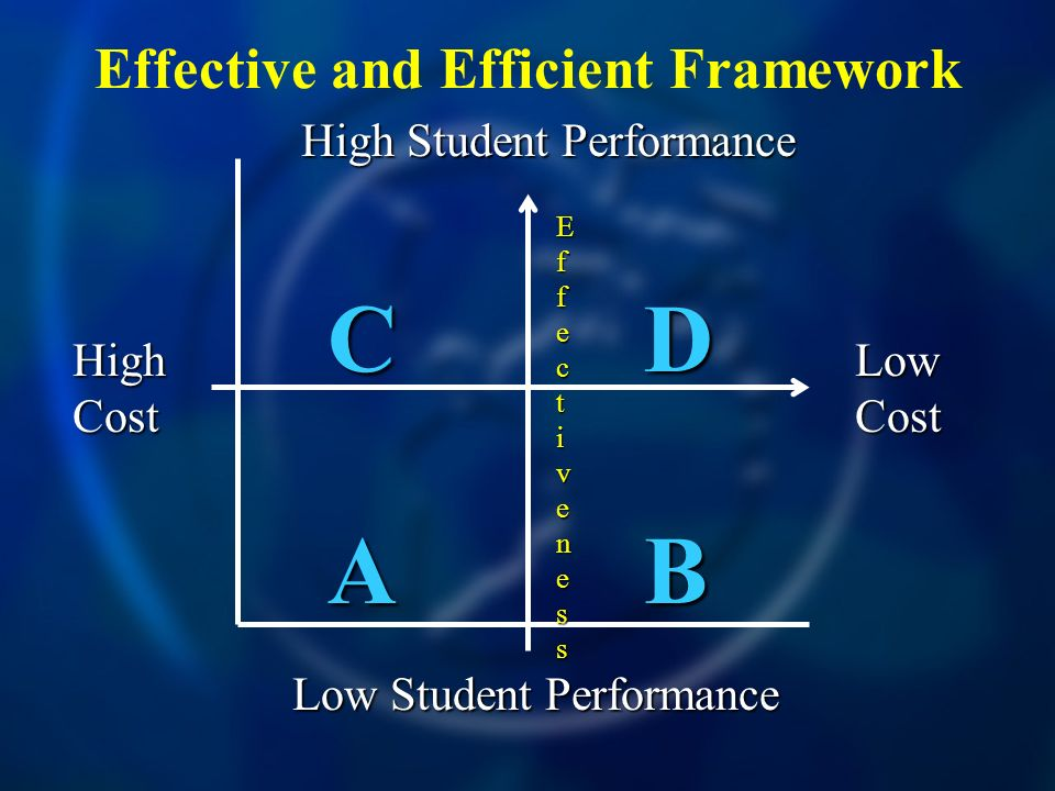 Effective and Efficient Framework