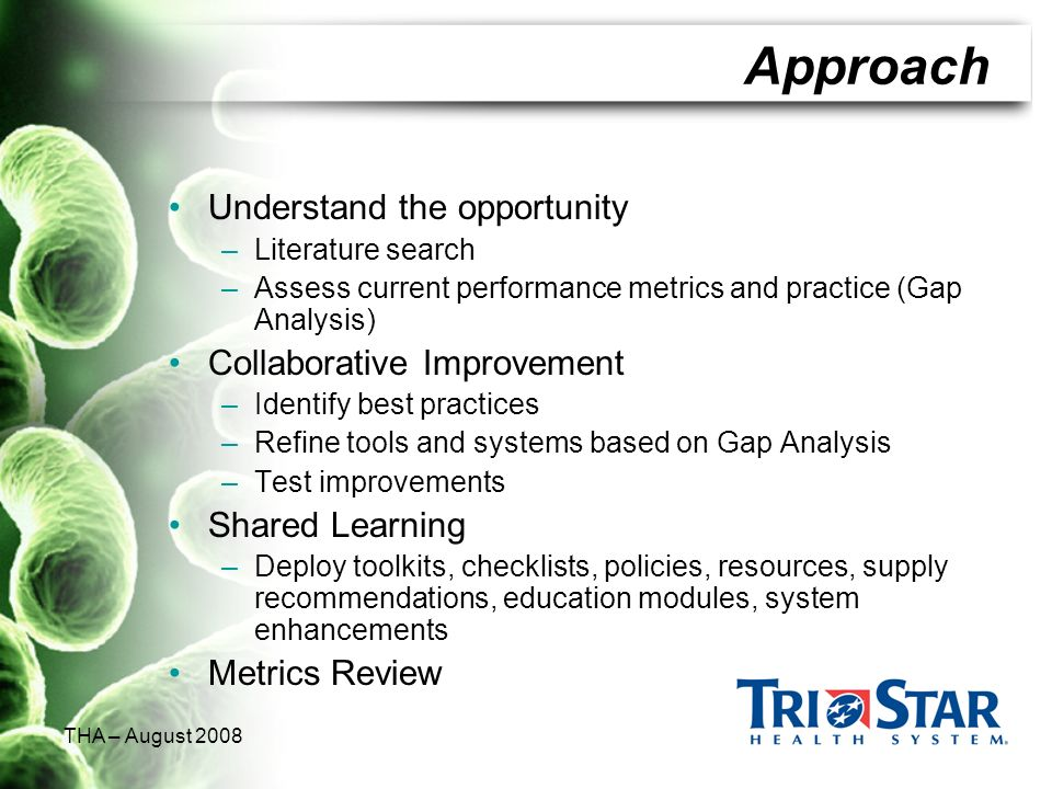 Approach Understand the opportunity Collaborative Improvement