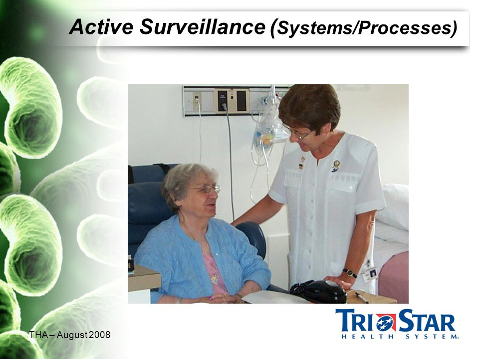 Active Surveillance (Systems/Processes)