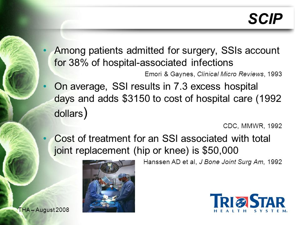 SCIP Among patients admitted for surgery, SSIs account for 38% of hospital-associated infections. Emori & Gaynes, Clinical Micro Reviews,