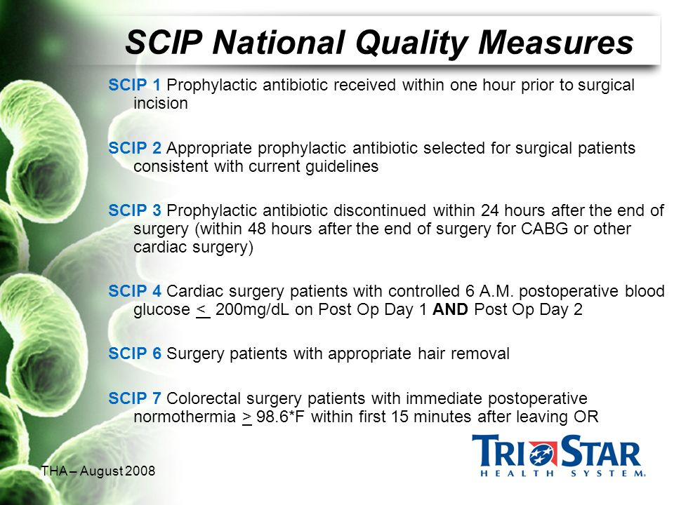 SCIP National Quality Measures