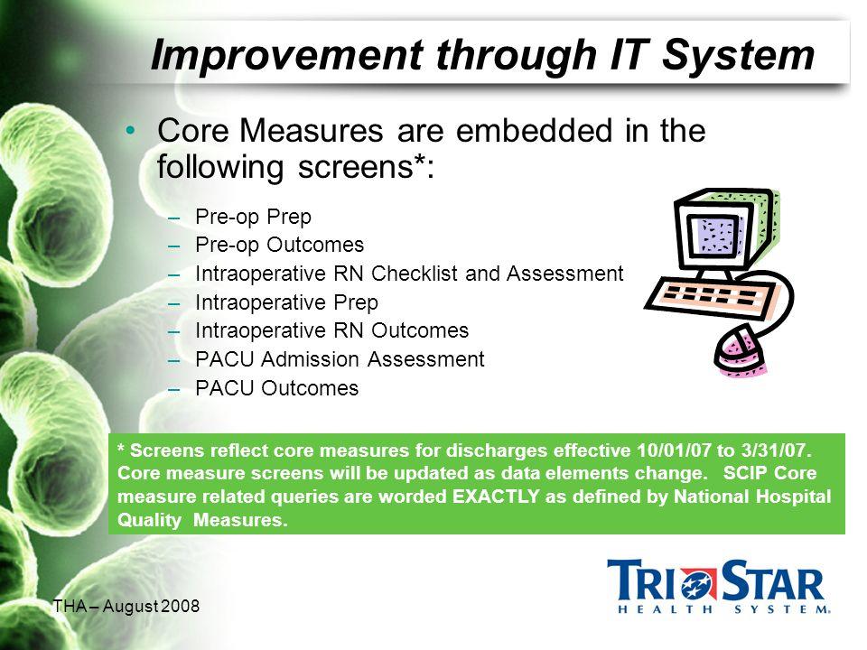 Improvement through IT System