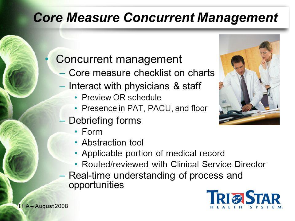 Core Measure Concurrent Management