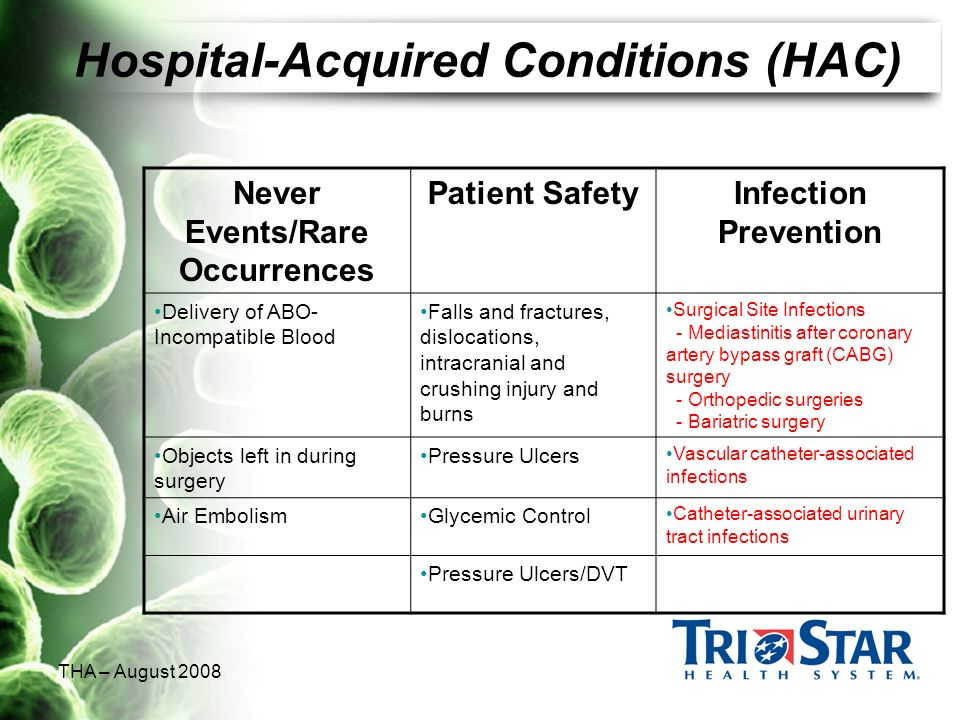 Hospital-Acquired Conditions (HAC)