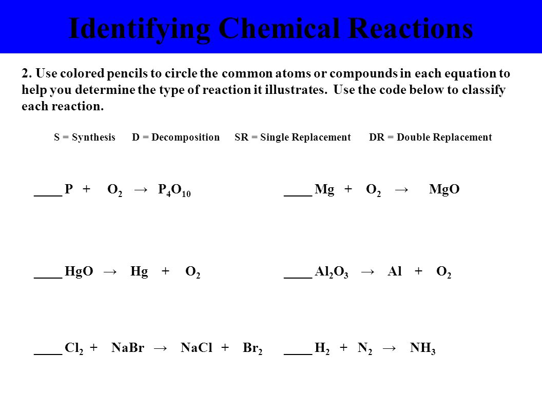 Identifying Chemical Reactions