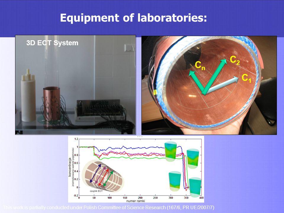 Equipment of laboratories: