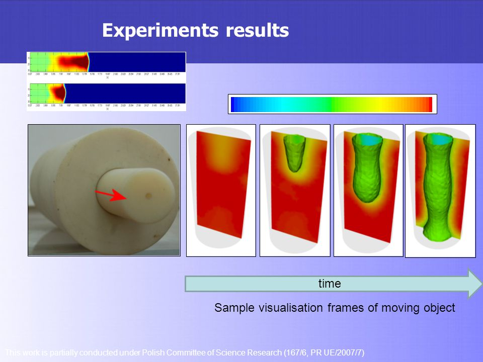 Experiments results time Sample visualisation frames of moving object