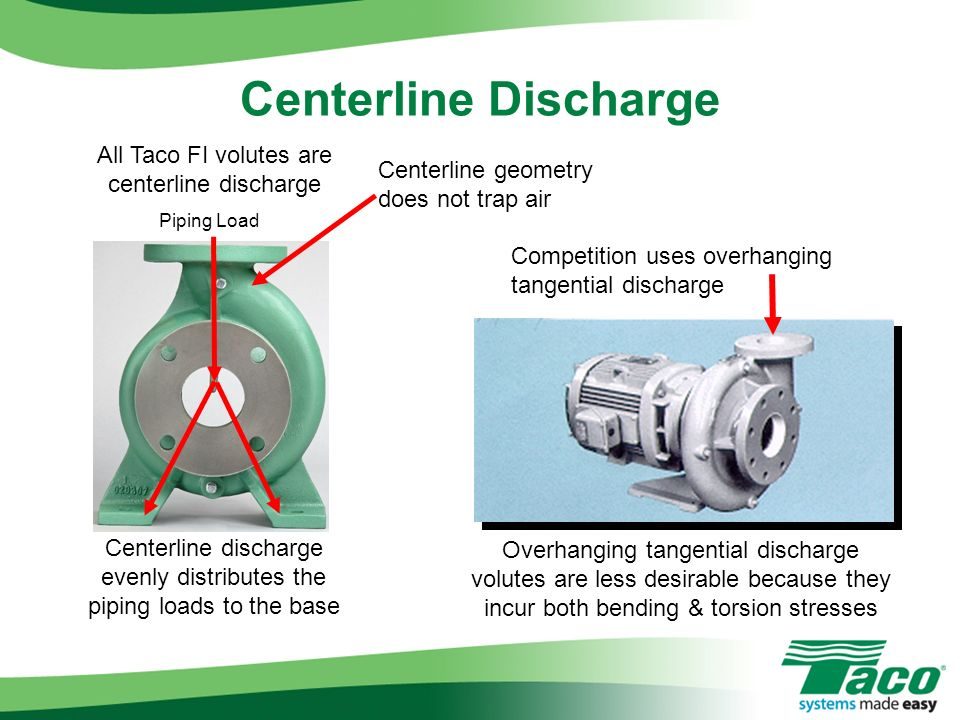 Centerline Discharge All Taco FI volutes are centerline discharge