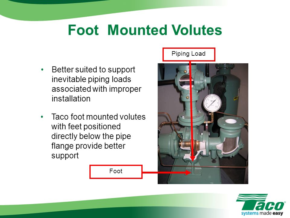Foot Mounted Volutes Piping Load. Better suited to support inevitable piping loads associated with improper installation.
