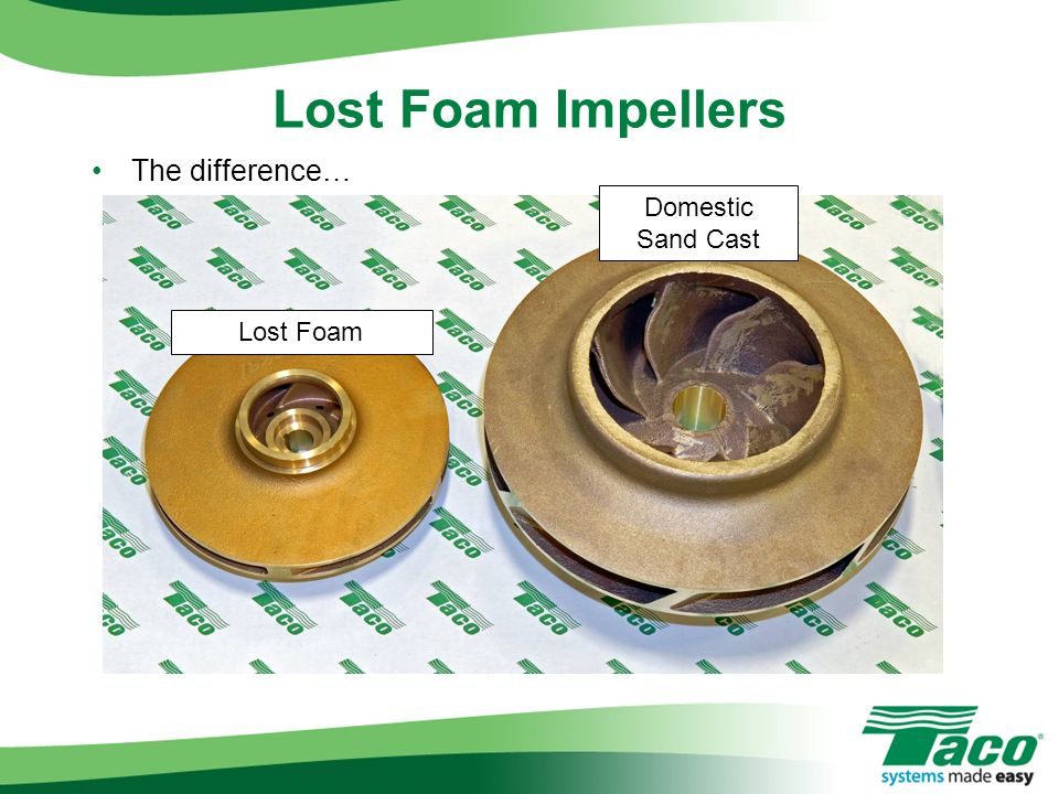 Lost Foam Impellers The difference… Domestic Sand Cast Lost Foam