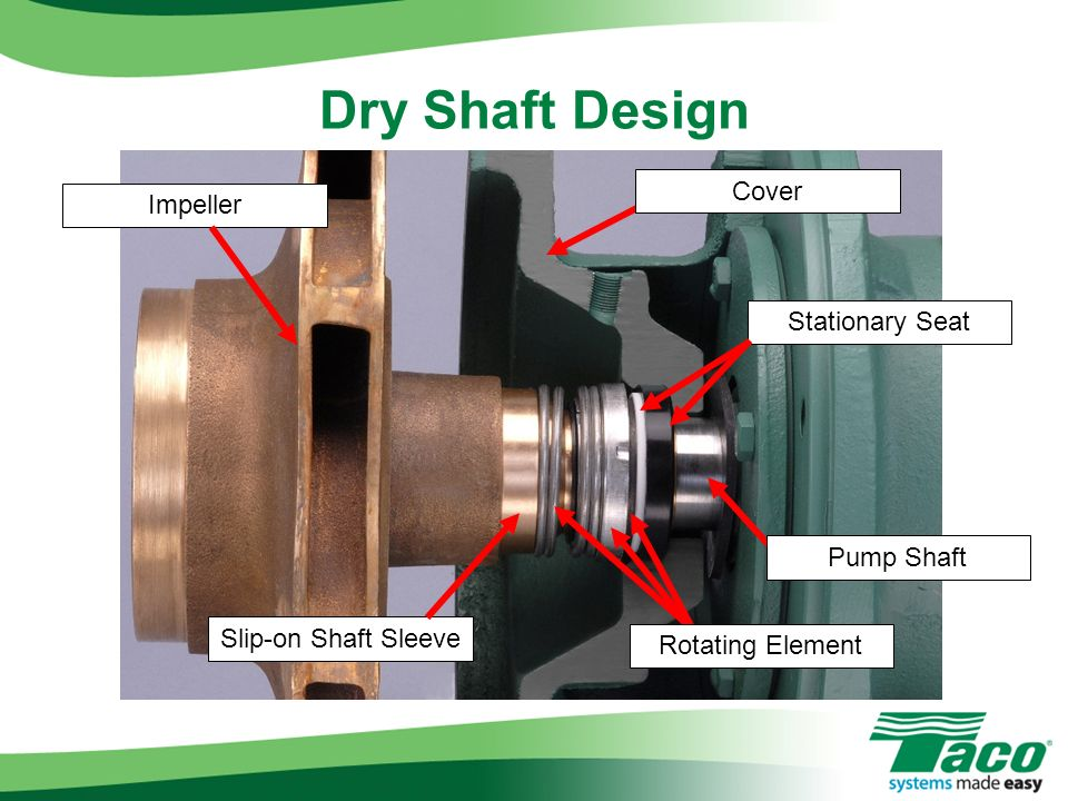Dry Shaft Design Cover Impeller Stationary Seat Pump Shaft