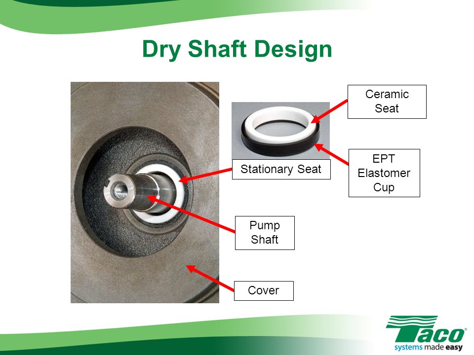 Dry Shaft Design Ceramic Seat EPT Elastomer Cup Stationary Seat
