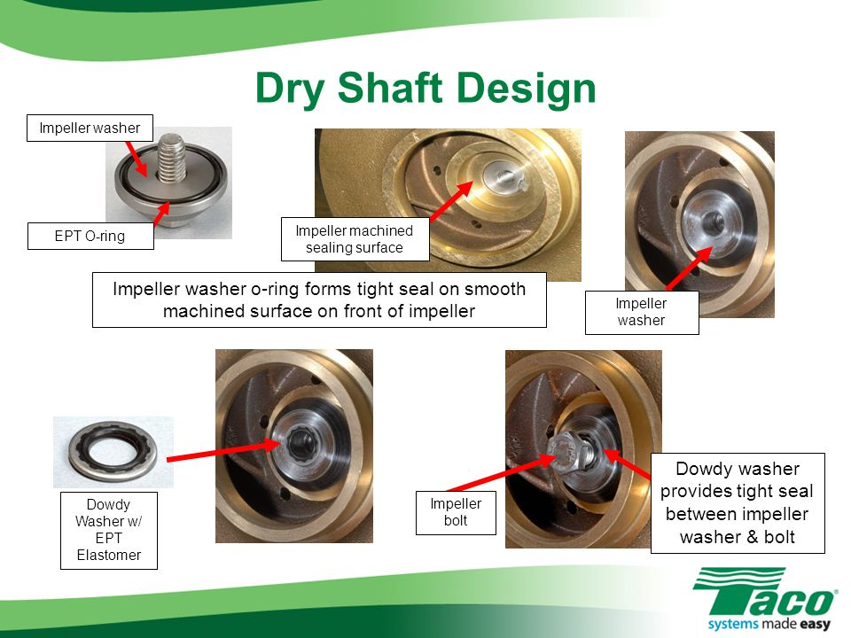Dry Shaft Design Impeller washer. Impeller machined sealing surface. Impeller washer. EPT O-ring.