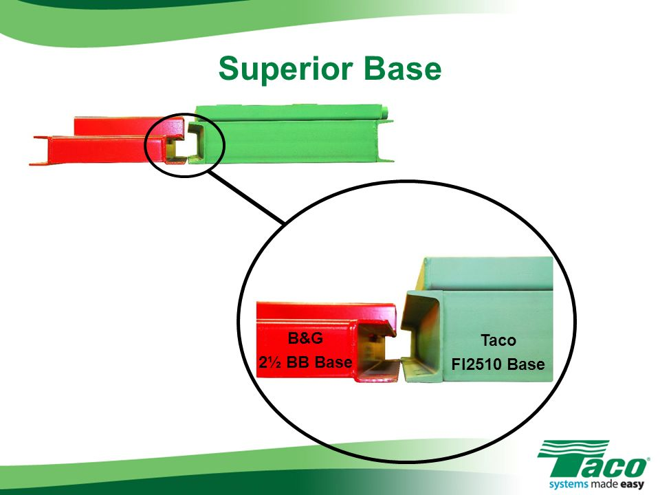 Superior Base B&G 2½ BB Base Taco FI2510 Base