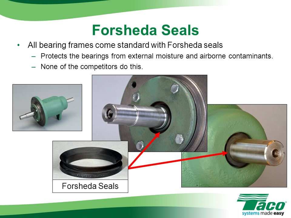 Forsheda Seals All bearing frames come standard with Forsheda seals