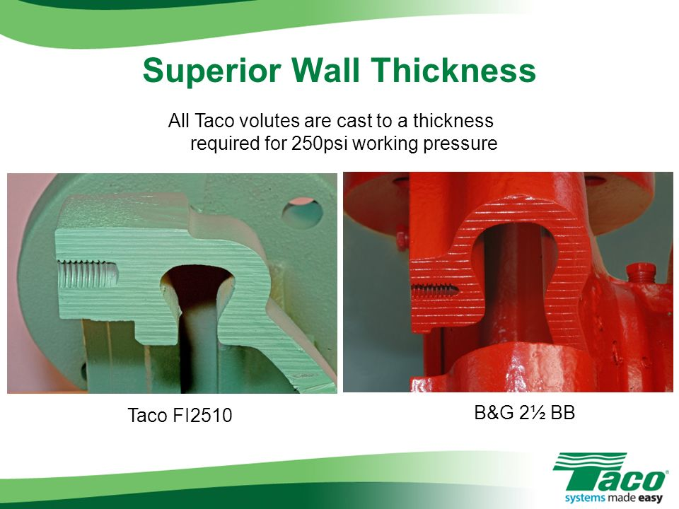 Superior Wall Thickness
