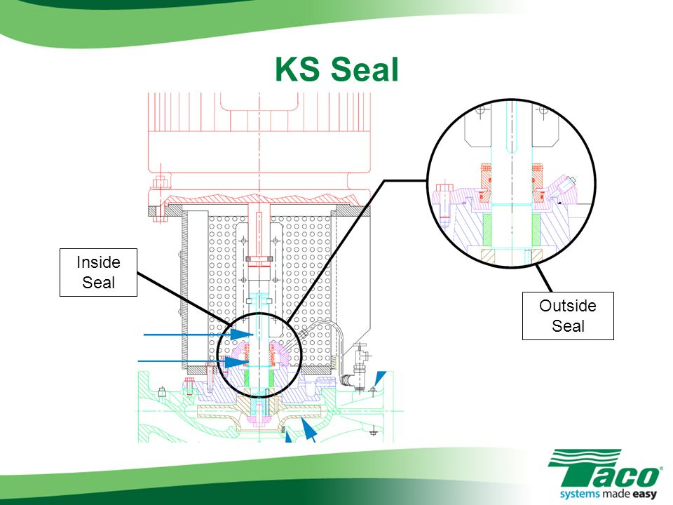 KS Seal Inside Seal Outside Seal