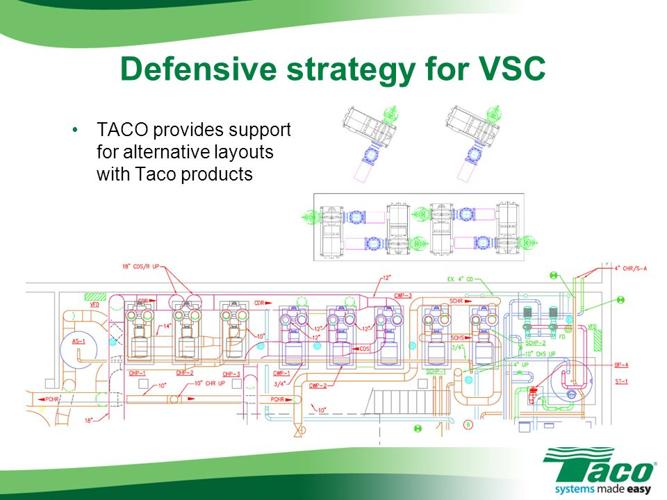 Defensive strategy for VSC