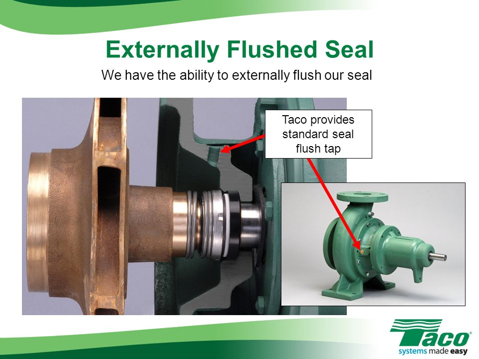 Externally Flushed Seal