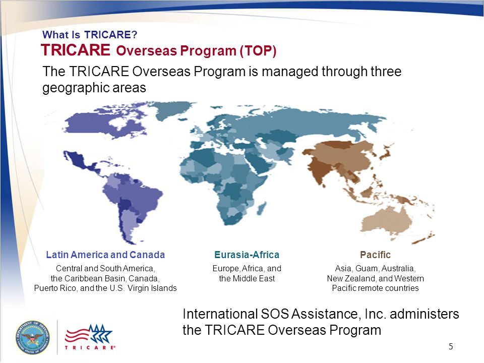 TRICARE Overseas Program (TOP)